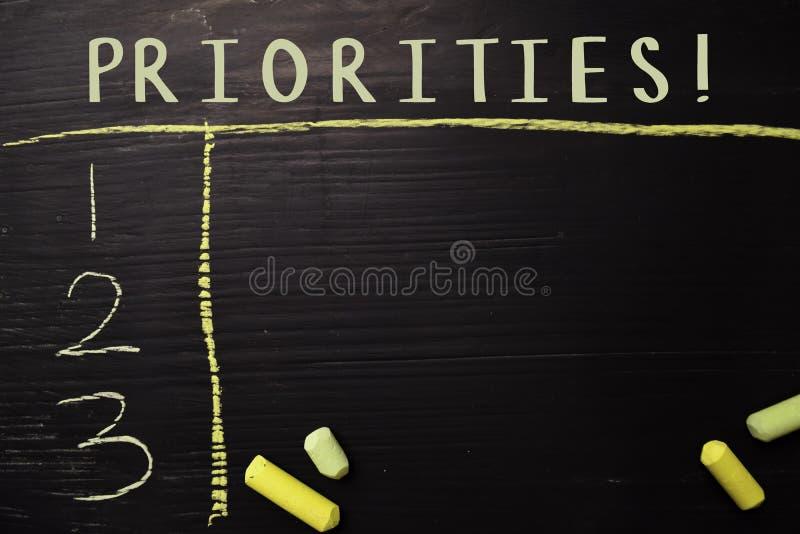 ¡Prioridades! escrito con tiza del color Apoyado por servicios adicionales Concepto de la pizarra fotos de archivo