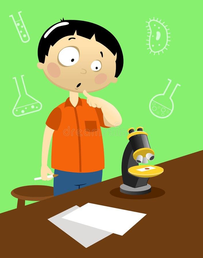 ¡Química de Oops?! ilustración del vector