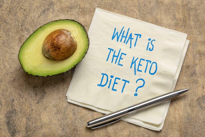¿Cuál es la dieta del KETO? Concepto quetogénico de la dieta foto de archivo libre de regalías