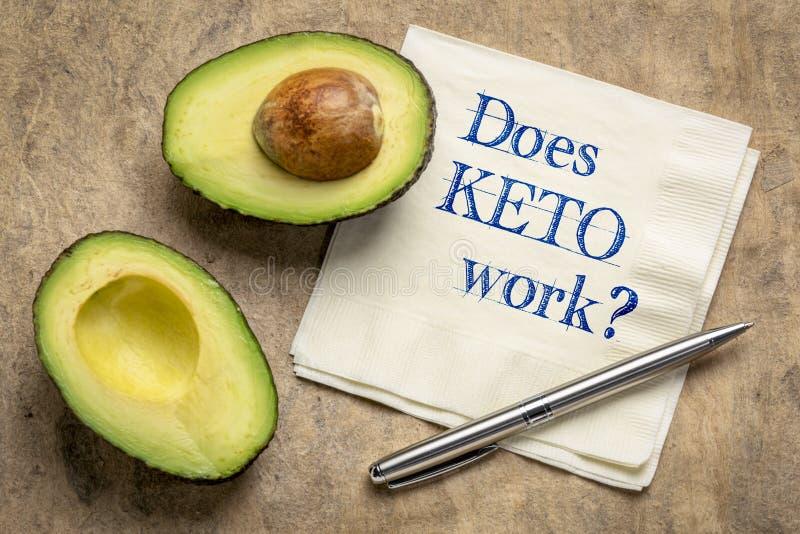 ¿El KETO trabaja? Concepto quetogénico de la dieta imagenes de archivo
