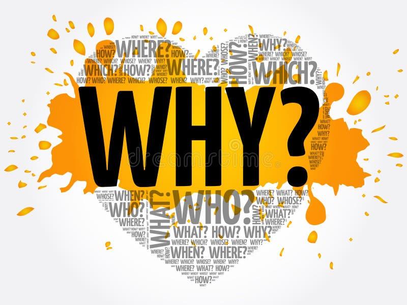 ¿POR QUÉ? Fondo del concepto del corazón de la pregunta stock de ilustración