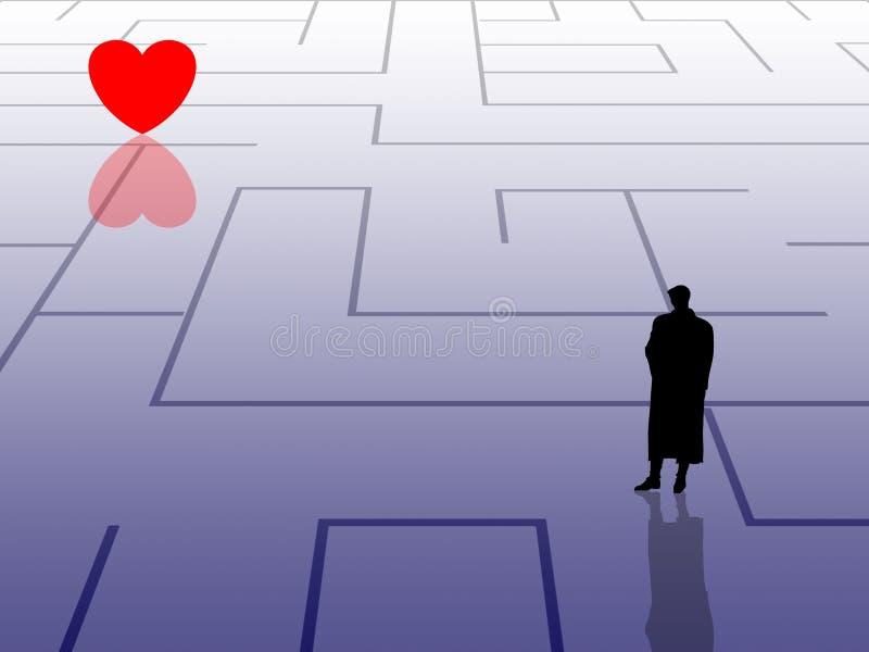¿Qué manera al corazón? ilustración del vector