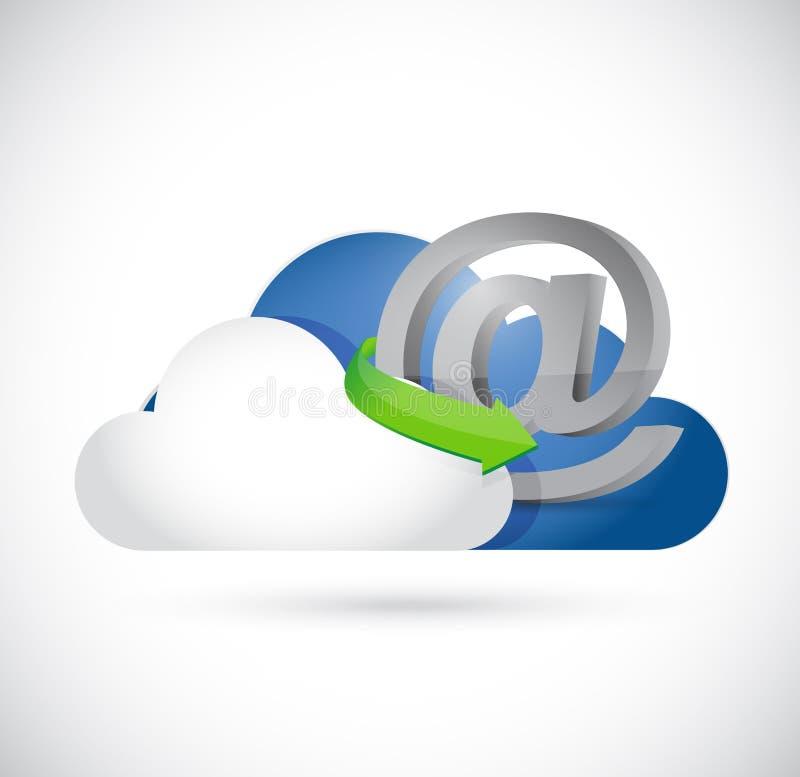 À la conception en ligne d'illustration de nuage illustration libre de droits