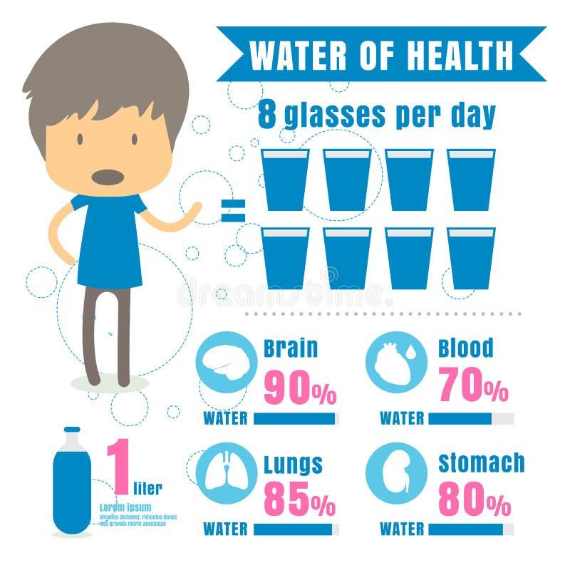 Água do corpo da água da bebida do benefício de Infographic illu do vetor do conceito ilustração stock