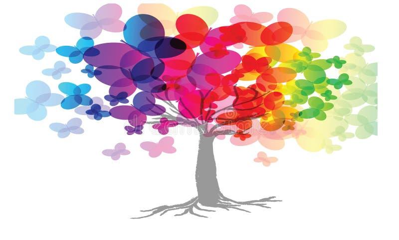 Árbol abstracto del arco iris libre illustration