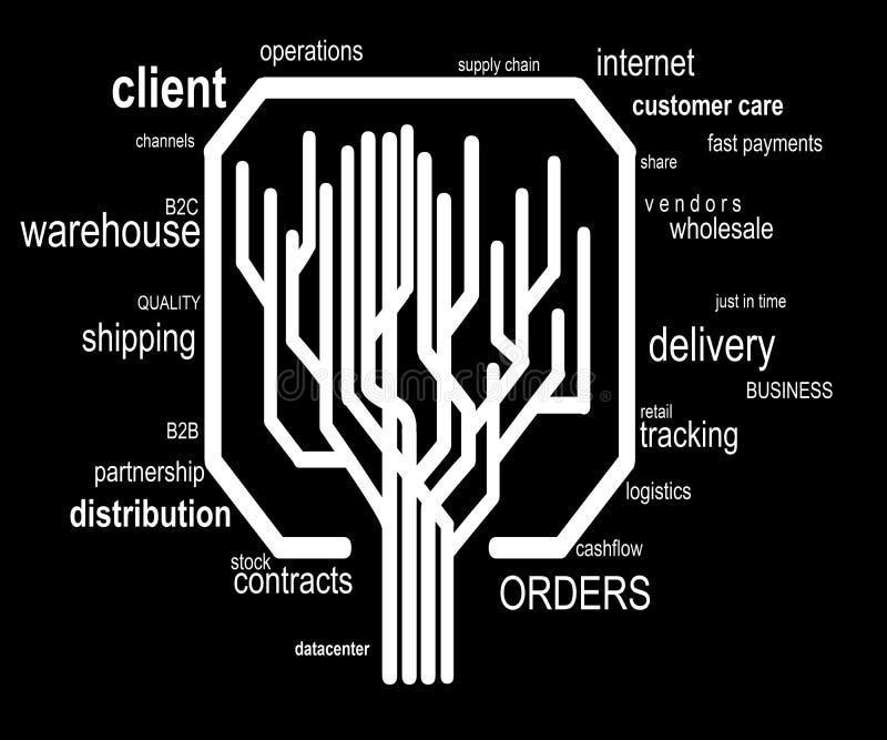Árbol con los ejemplos de la red ilustración del vector