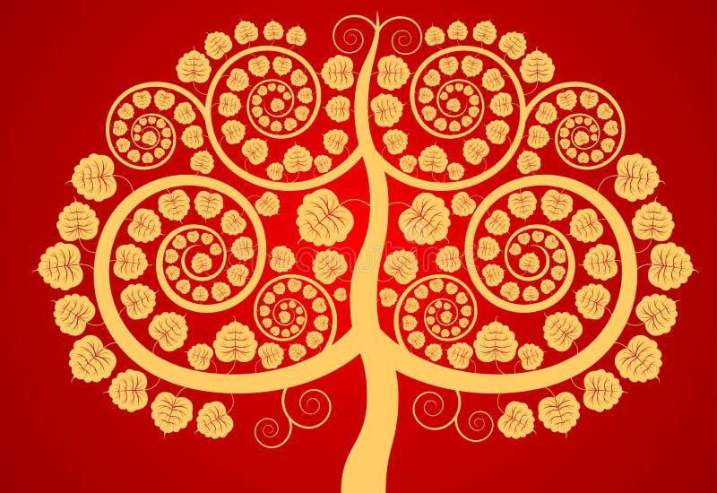 Árbol de Bodhi libre illustration