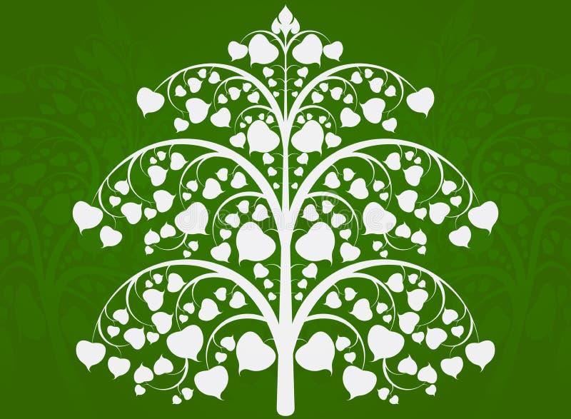 Árbol de Buda ilustración del vector