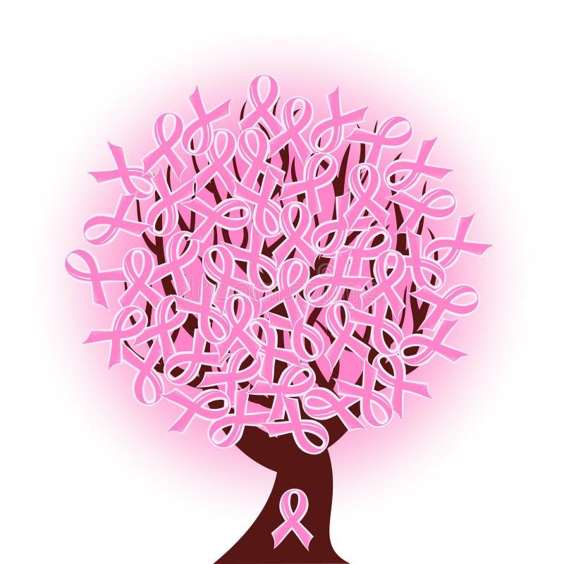 Árbol de cinta del color de rosa del cáncer de pecho libre illustration
