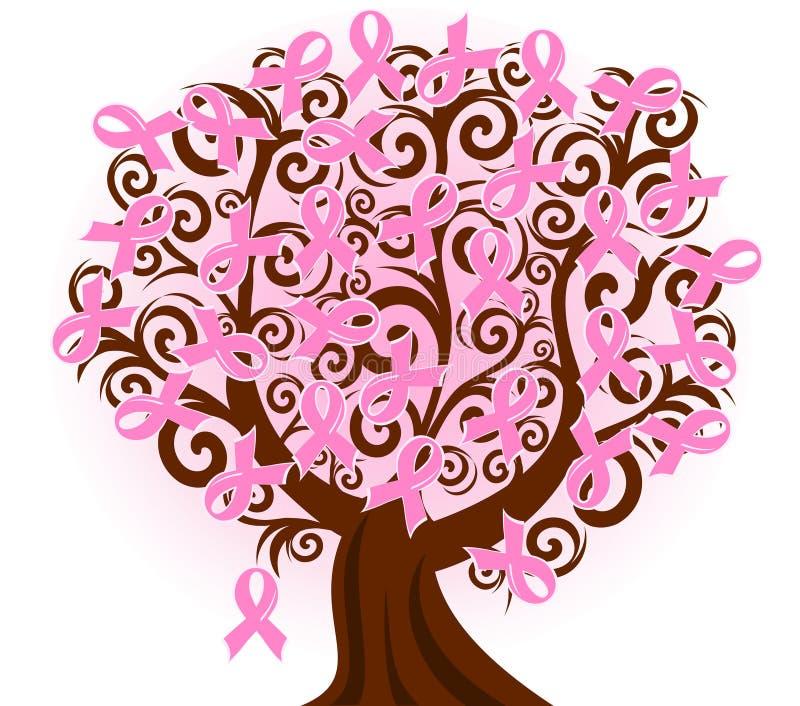 árbol de cinta del color de rosa del cáncer de pecho ilustración del vector