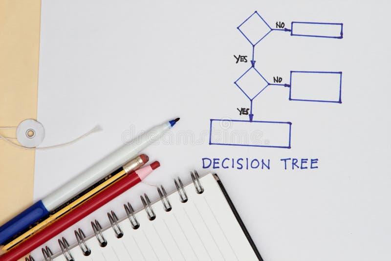Árbol de decisión imagenes de archivo