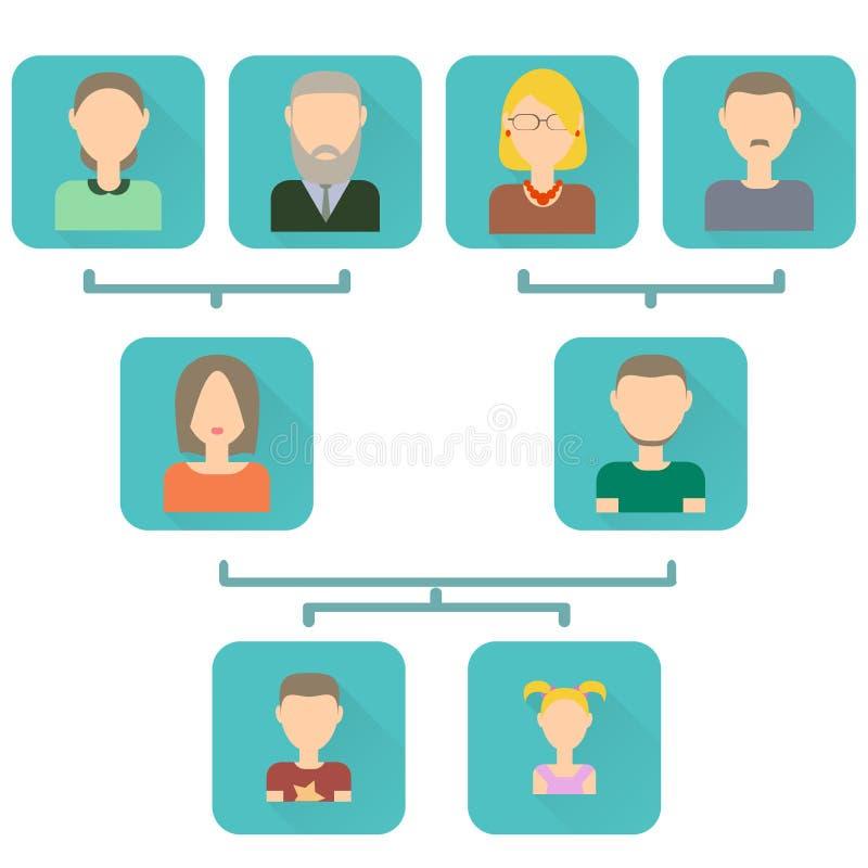 Árbol de familia, iconos planos ilustración del vector