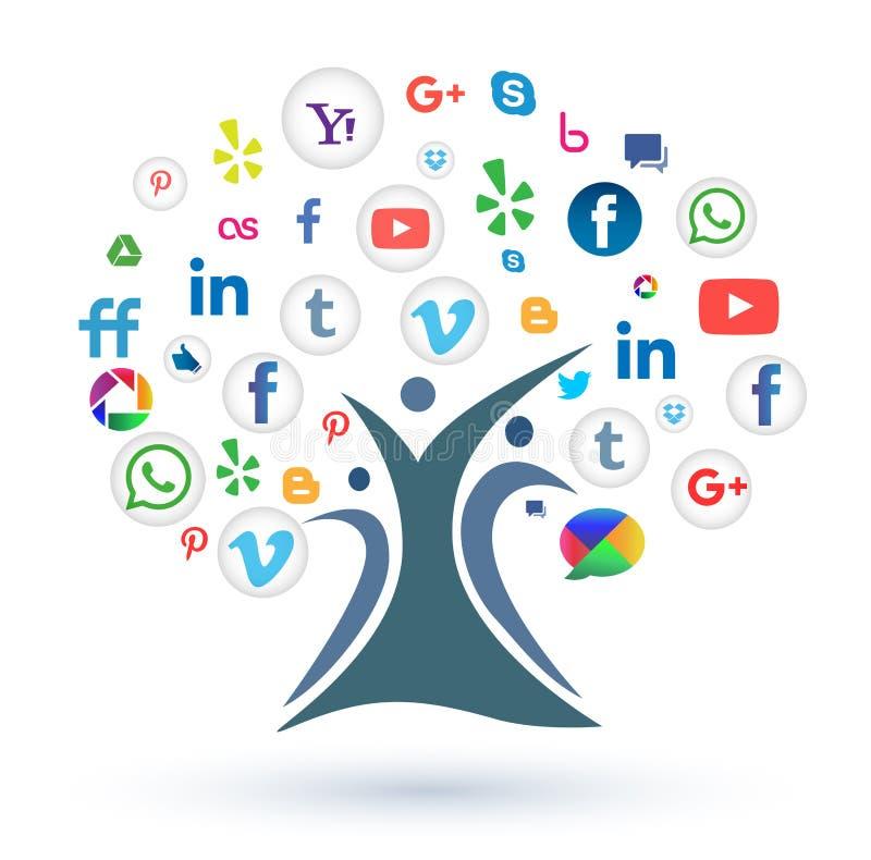 Árbol de familia social de los iconos de los medios/del web en el fondo blanco ilustración del vector