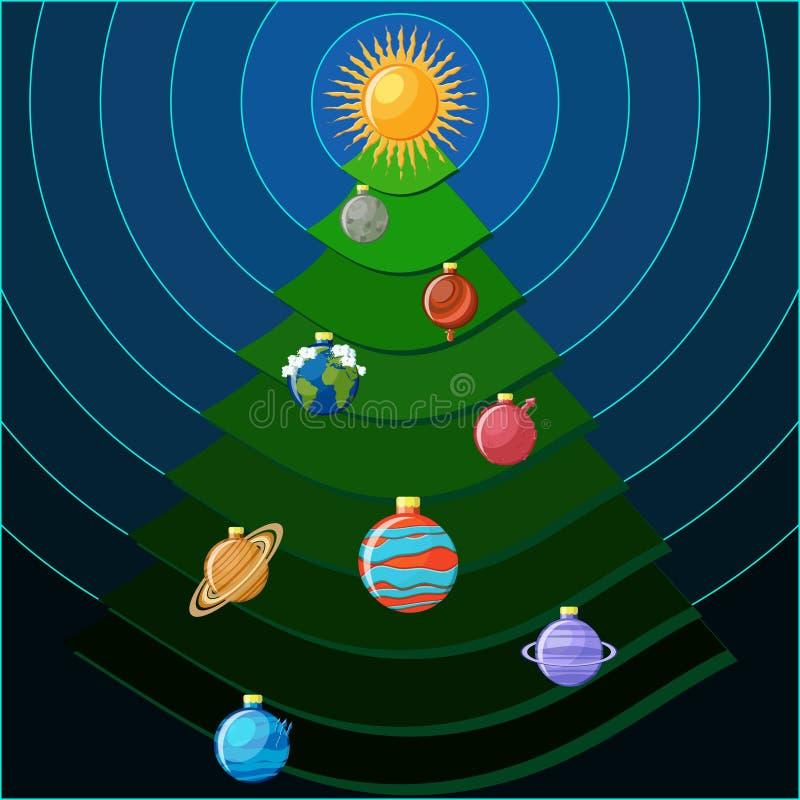 Árbol de navidad con los planetas de la Sistema Solar como bolas de la Navidad ilustración del vector