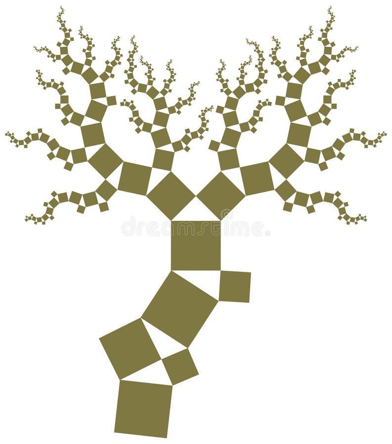 Árbol de Pitágoras ilustración del vector