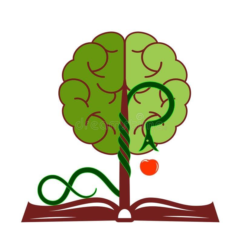 Árbol del conocimiento libre illustration