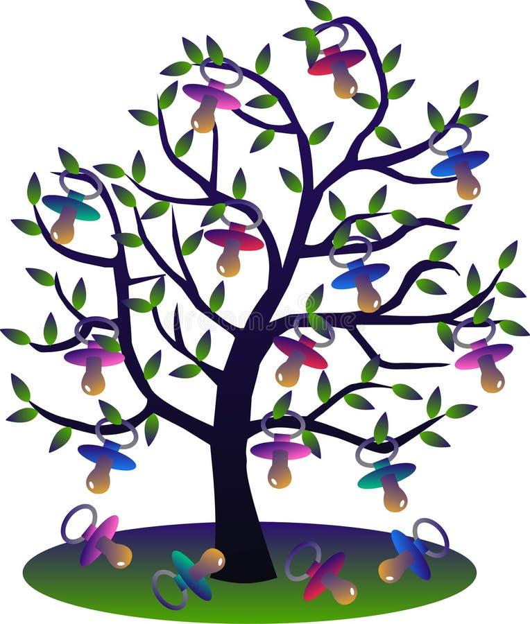 Árbol del pezón de los niños ilustración del vector