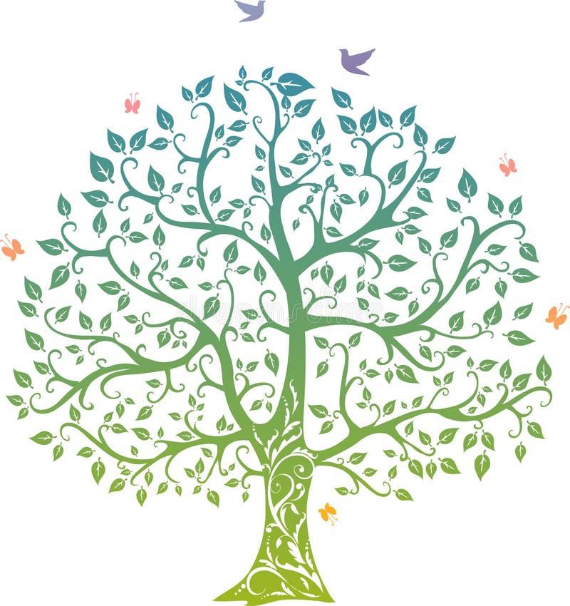 Árbol del verano ilustración del vector