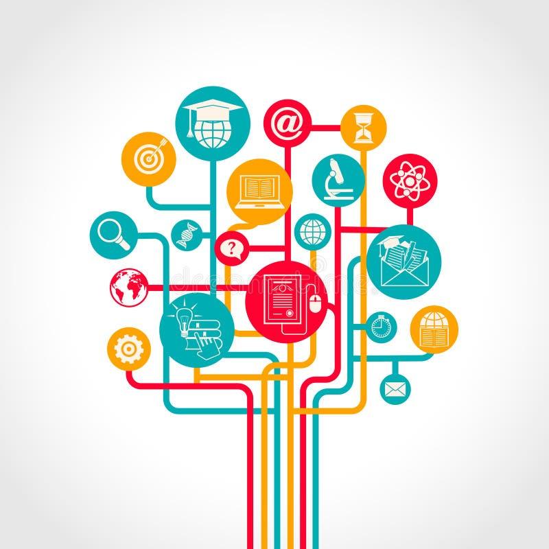 Árbol en línea de la educación ilustración del vector