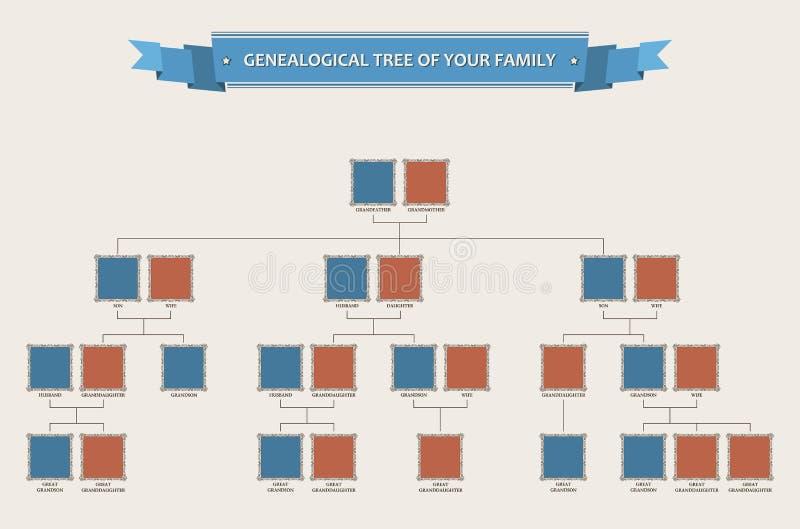 Árbol genealógico de su familia con los biseles libre illustration