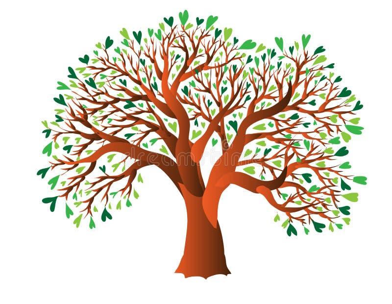 Árbol, hojas verdes del corazón ilustración del vector