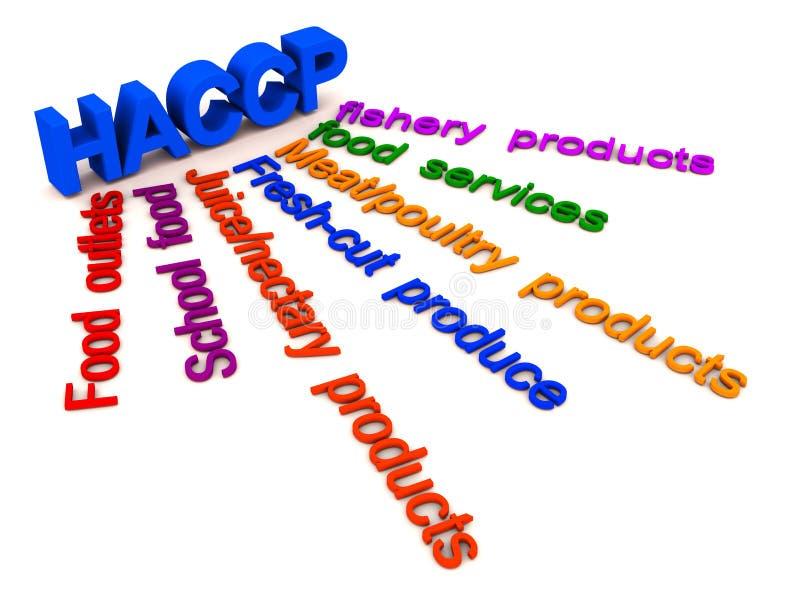 Áreas de la norma alimenticia de HACCP stock de ilustración