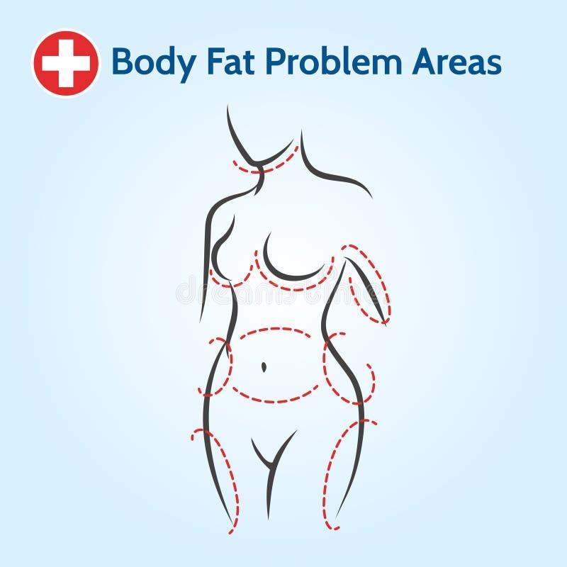 Áreas problemáticas de las grasas de cuerpo femenino libre illustration