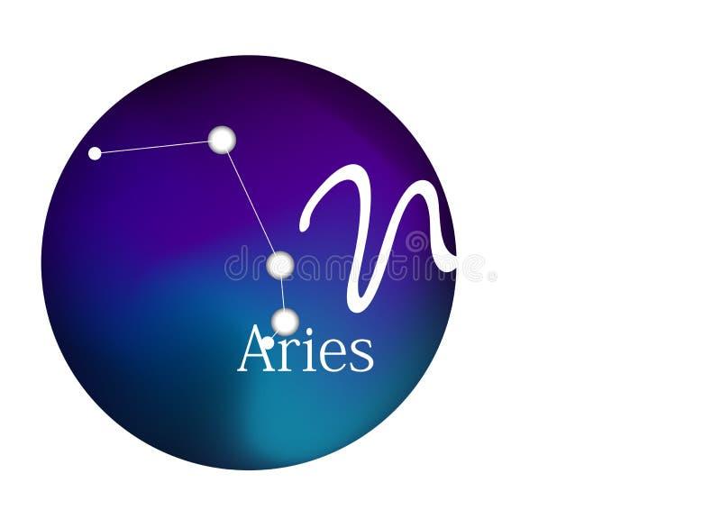 Áries do sinal do zodíaco para o horóscopo, a constelação e o símbolo no quadro redondo ilustração do vetor