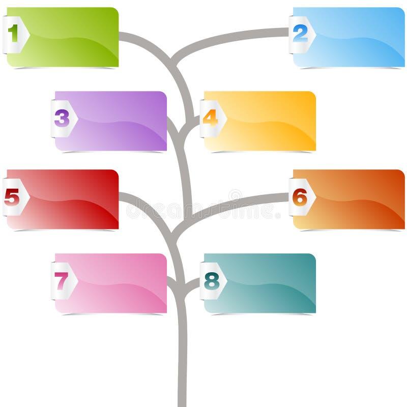 Árvore da opção ilustração royalty free