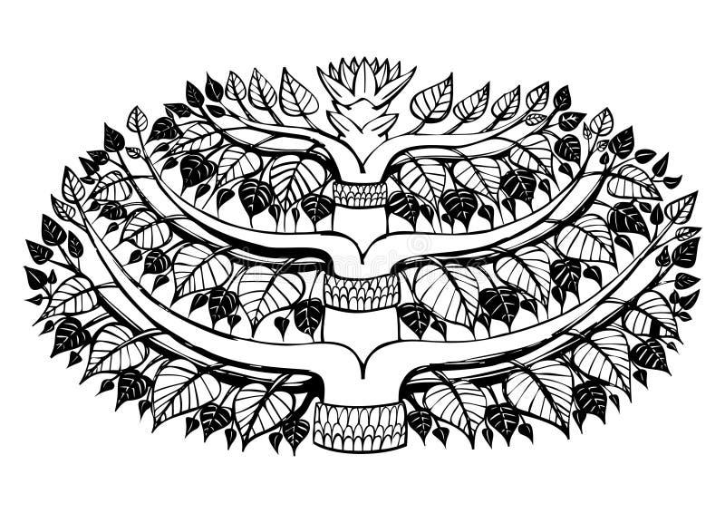 Árvore de Bodhi ilustração do vetor