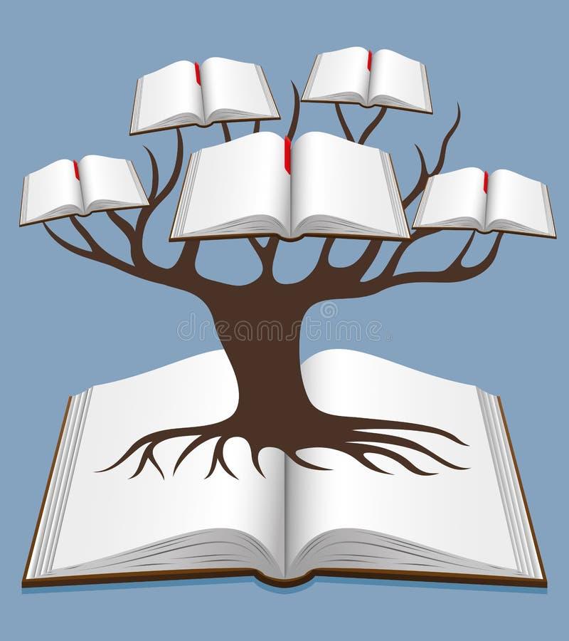 Árvore de conhecimento ilustração royalty free