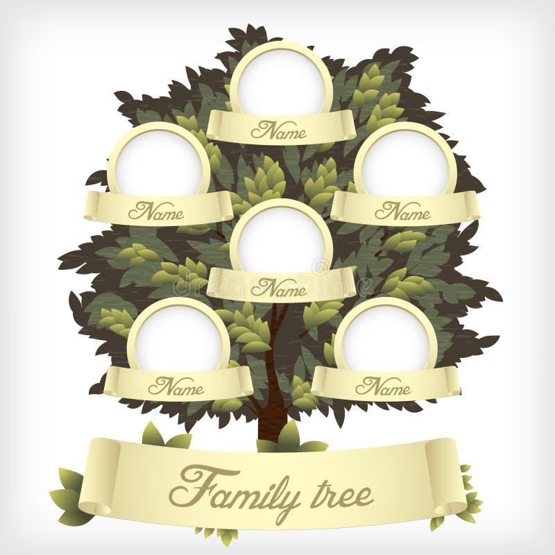Árvore de família ilustração royalty free