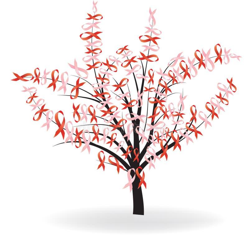 Árvore de fita ilustração stock