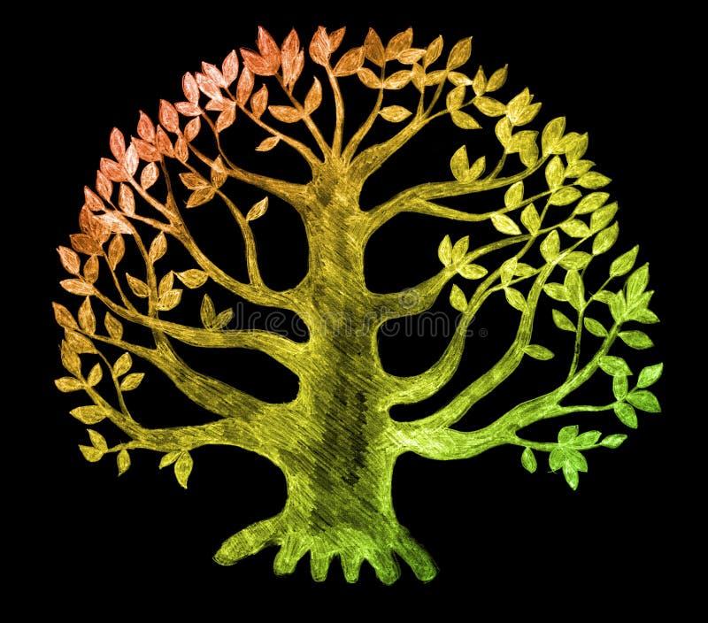 Árvore de vida, esboço ilustração royalty free