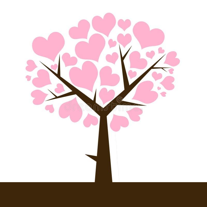 Árvore do amor ilustração royalty free