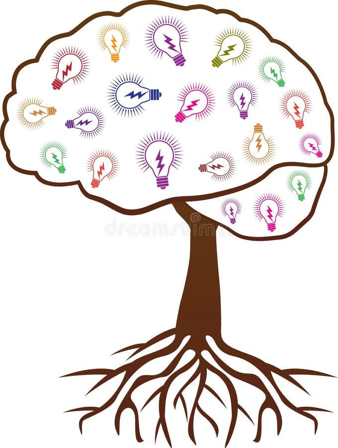 Árvore do cérebro com ideias ilustração do vetor