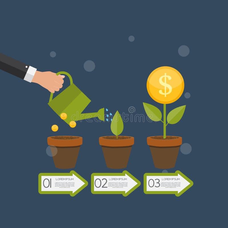 Árvore do dinheiro, ilustração lisa do vetor do conceito do crescimento financeiro ilustração do vetor