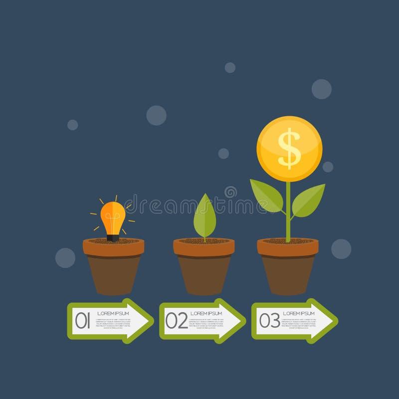 Árvore do dinheiro, ilustração lisa do vetor do conceito do crescimento financeiro ilustração stock