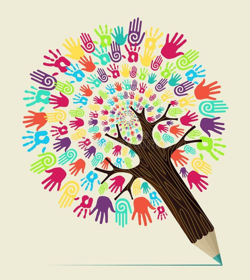 Árvore do lápis do conceito da mão da diversidade ilustração do vetor