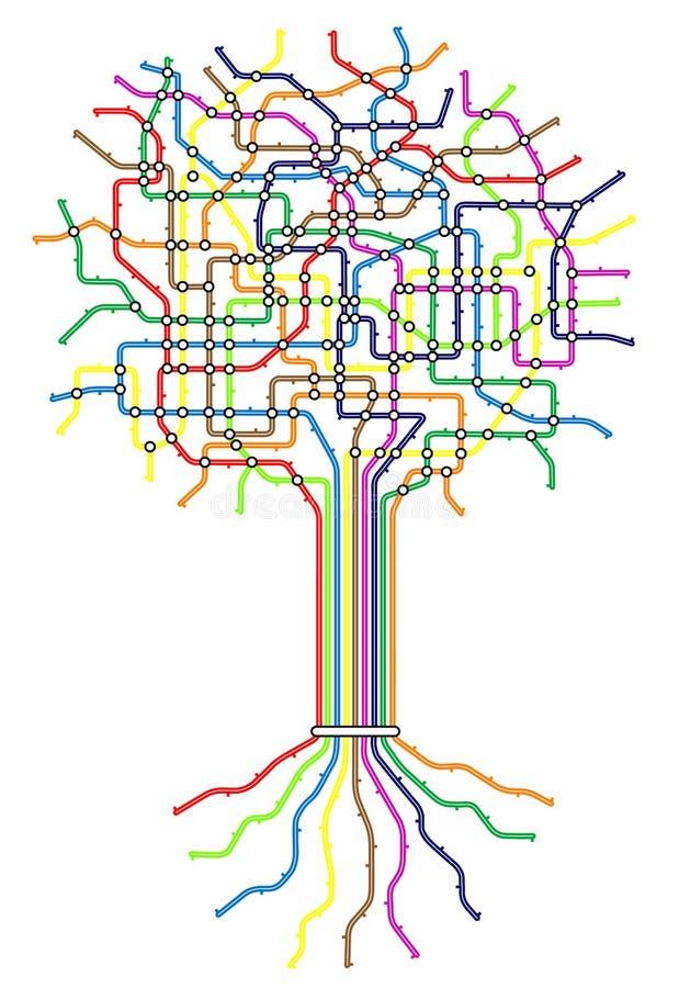 Árvore do metro ilustração royalty free
