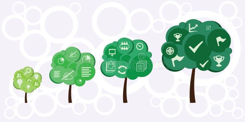 Árvore do projeto horizontal ilustração stock