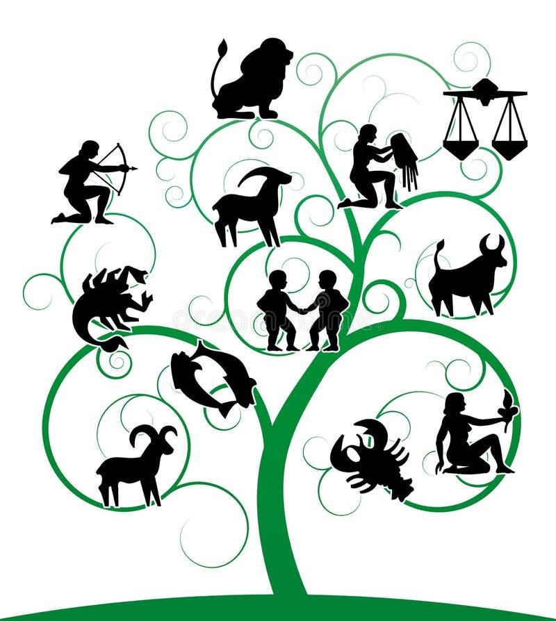 Árvore do redemoinho do zodíaco ilustração royalty free