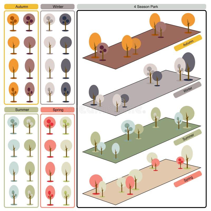 Árvore em 4 estações ilustração stock