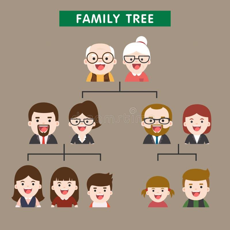 A árvore genealógica ilustração stock