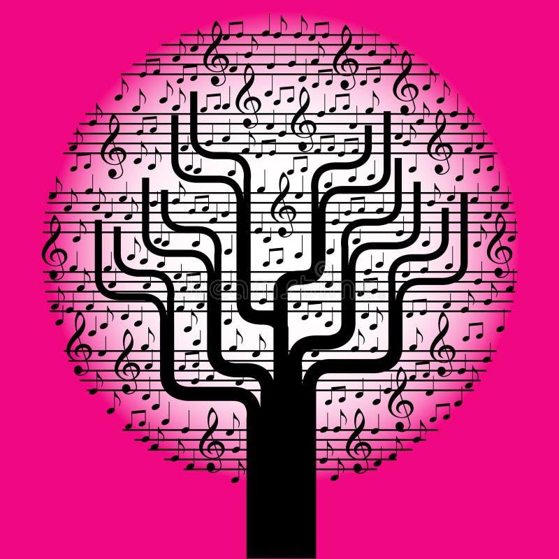 Árvore musical ilustração royalty free