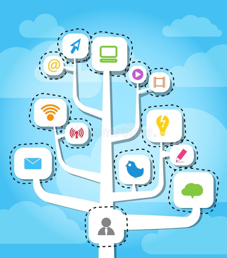 Árvore social abstrata dos media ilustração royalty free