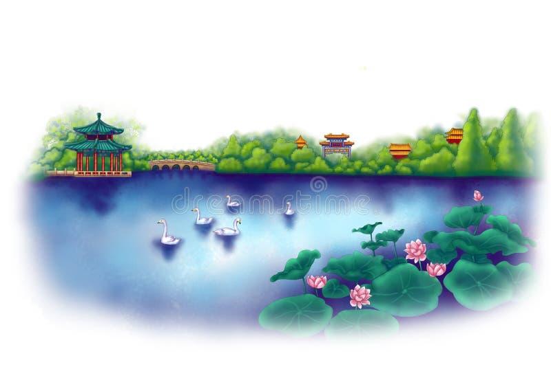 Ásia, China, jardim oriental com pavilhão, lagoa, ilustração stock