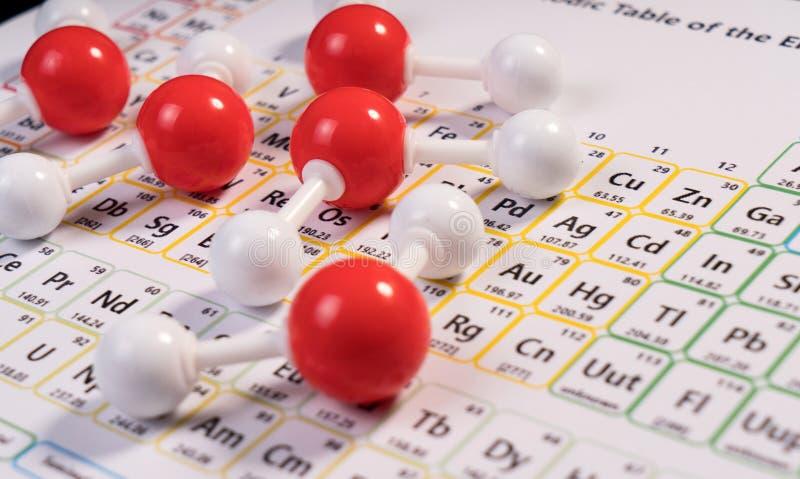 Átomo modelo de la química de los elementos científicos del agua de la molécula en la tabla periódica de los elementos imagenes de archivo