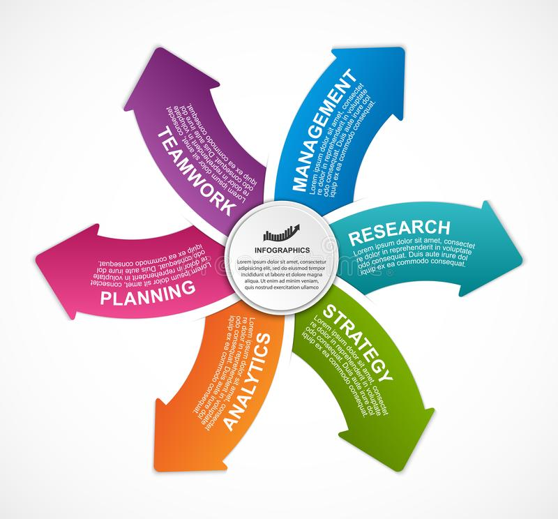 与箭头的模板infographics在圈子 能为企业介绍,信息横幅,形象化想法使用, 库存例证