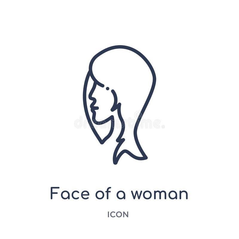一个妇女象的线性面孔从人体零件概述汇集的 妇女象的稀薄的线在白色背景隔绝的面孔 向量例证